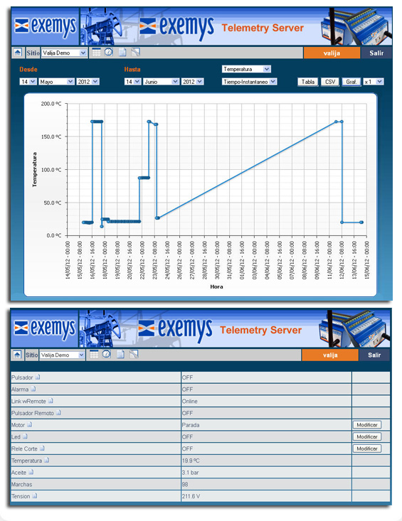 telemetry and remote control pdf